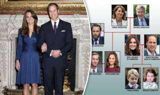 كيت ميدلتون.. ما لا تعرفه عن منزل عائلة دوقة كامبريدج