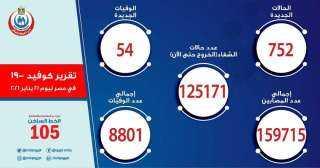 عاجل.. وزارة الصحة تعلن بيان كورونا